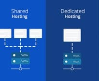 Shared Hosting & Dedicated Hosting
